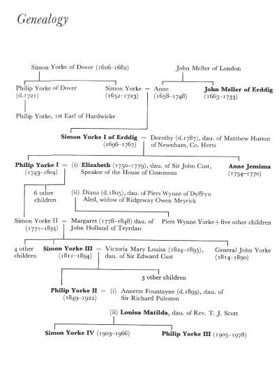 Family Tree of the Yorkes,