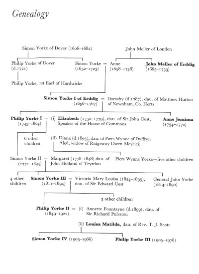Family Tree of the Yorkes,